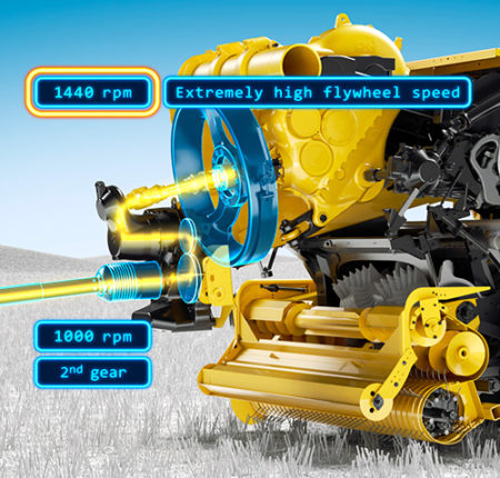 New Holland Big Baler High Density Cropflow